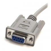 Cable RS232 Glancetron blanc